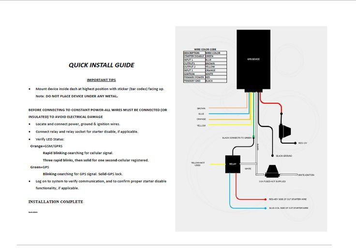 Tracking Gps Installation Wiring Diagram - 9gtrcapecoral