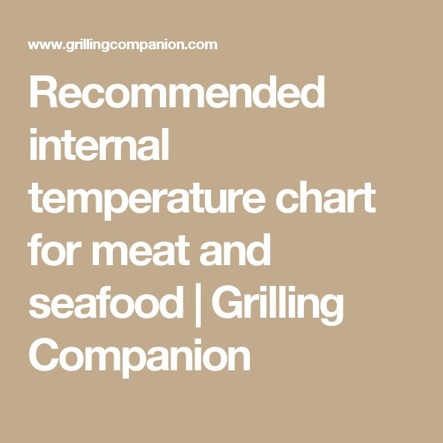 Recommended internal temperature chart for meat and seafood  | Grilling Companion