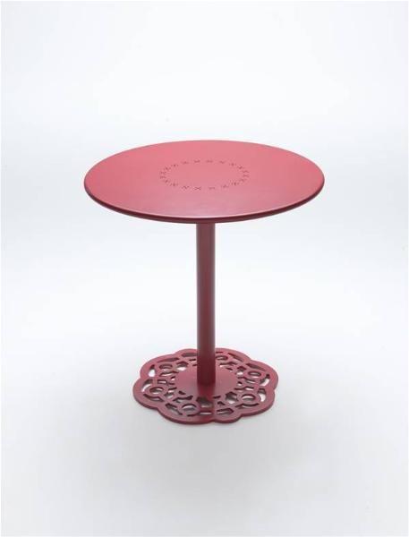 POLO - Table de collectivité - SEGIS