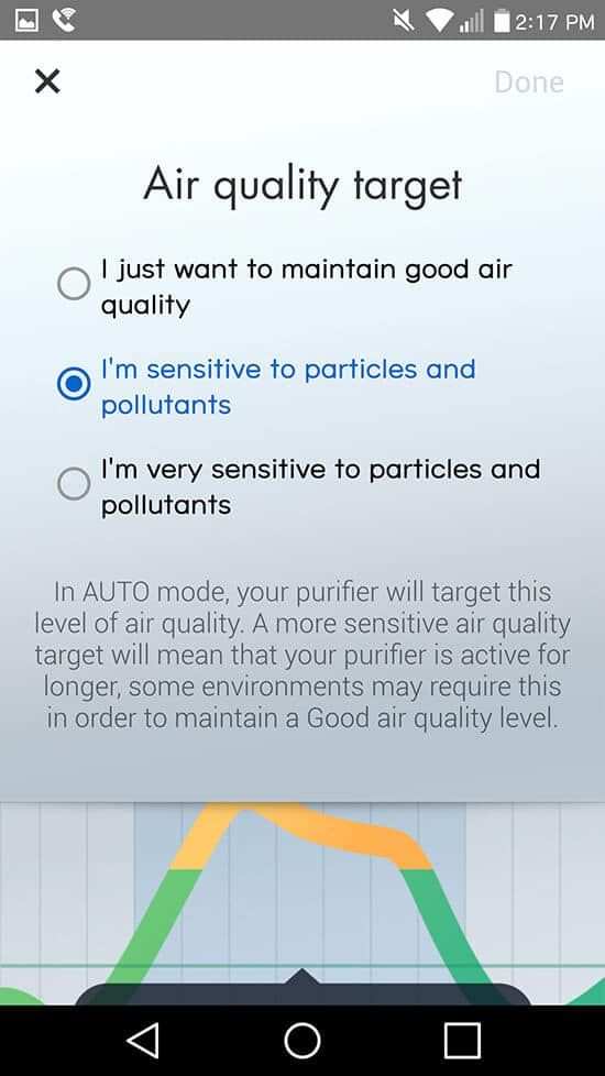 How Can Air Purifiers Work Wonders For Chain Smokers Home Air