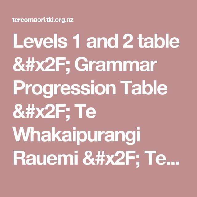 Levels 1 and 2 table / Grammar Progression Table / Te Whakaipurangi Rauemi / Teacher tools / Home - Te reo Māori