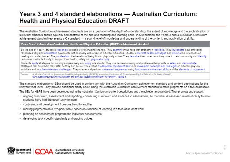 Standard elaborations for Year 3 & 4 - Australian Curriculum: Health and Physical Education
