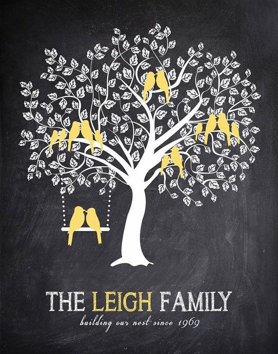 Family Tree Wall Art Personalized Gift For Mom by InvitingMoments
