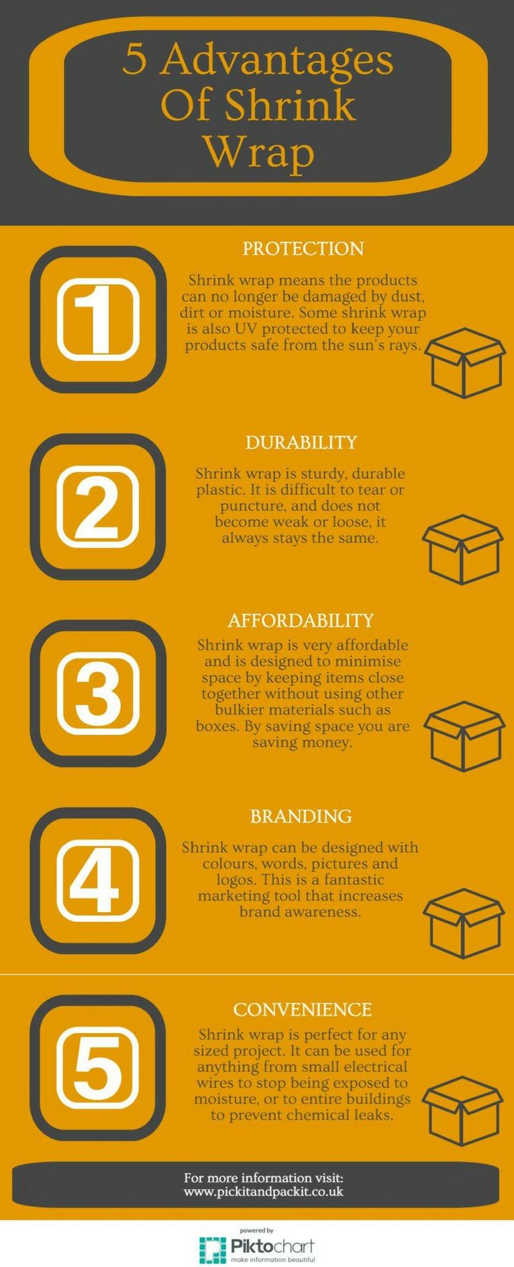 http://www.pickitandpackit.co.uk Here are 5 advantages of shrink wrapping! Bay A, Anglesey House, Anglesey Road, Burton on Trent, DE14 3LX