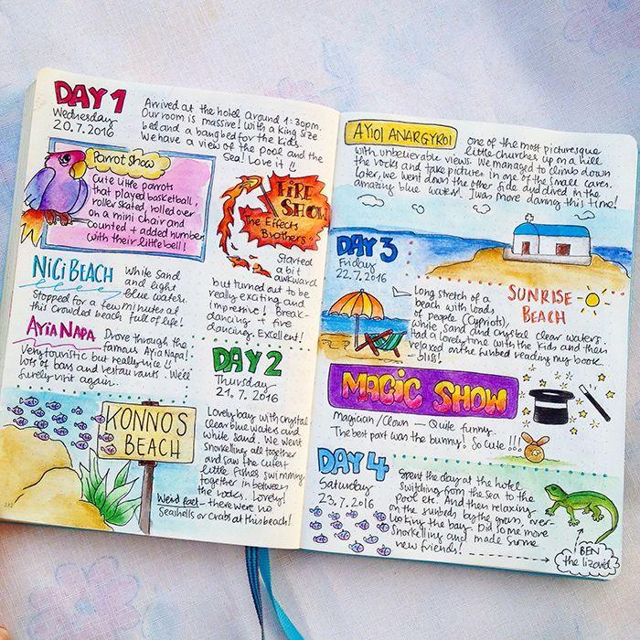 12505 best bullet journal adventure images on pinterest bullet journal inspiration bullet. Black Bedroom Furniture Sets. Home Design Ideas