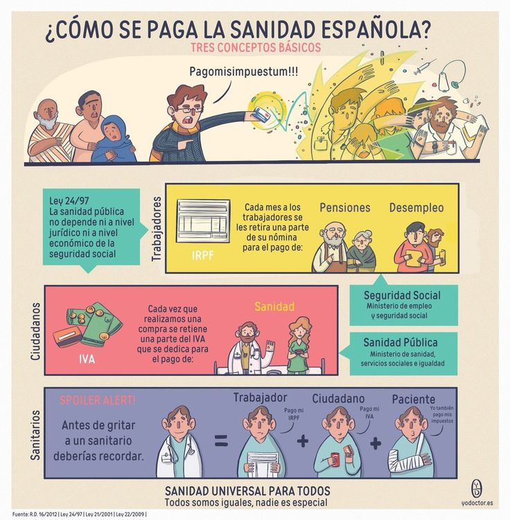 🧙🏻♂️✨ La frasecita mágica⚡️ H.P. y la seguridad social. ✨ #humormedico #Sanidad #Salud #Magia