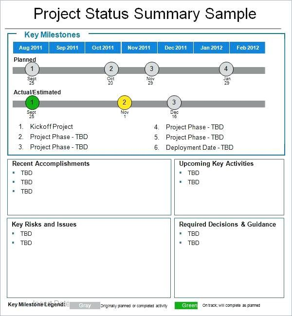 Project Status Update Email Template Sample Project Status Report