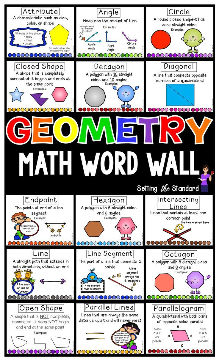 This download includes vocabulary posters for teaching Geometry. Each poster contains the vocabulary word, a kid friendly definition, and picture. Perfect to introduce new vocabulary and/or hang on a math bulletin board. These words are a great visual tool to help reinforce student learning