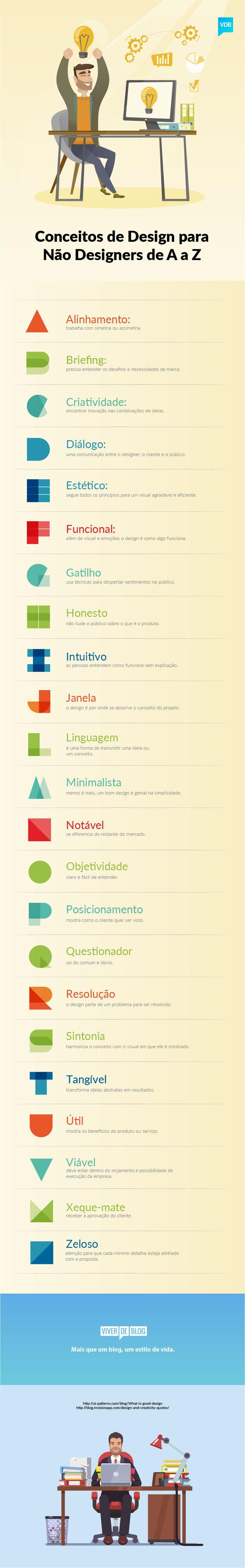Conheça 23 conceitos de design para não designers, de A a Z, para você conquistar resultados excepcionais.