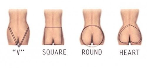 The Best Butt Workouts For Your Butt Type
