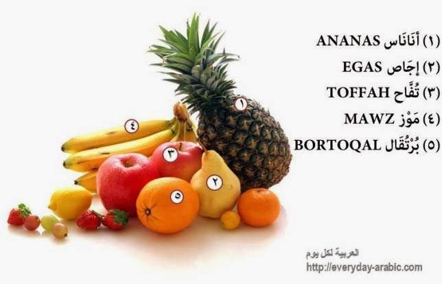 Learn the most known fruit in Arab countries and other fruits' name