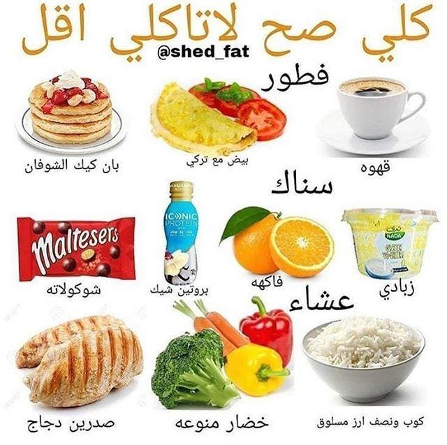 Untitled Health Fitness Food Health Food Health Facts Food