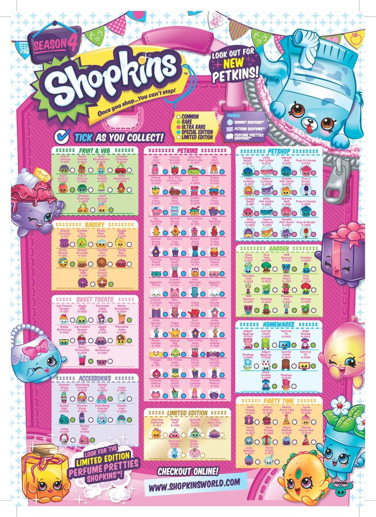 Shopkins Season 4 Collectors Guide Checklist | Shopkins | Pinterest |  Shopkins, Shopkins Season And Birthdays