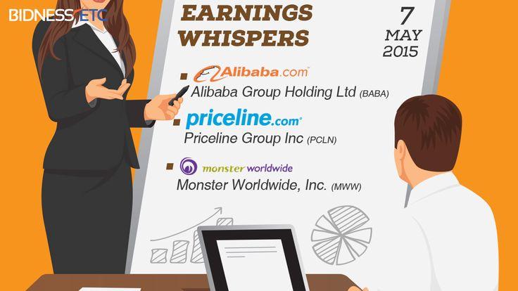 Earnings Whispers: Alibaba Group Holding Ltd (BABA), Priceline Group Inc (PCLN) & Monster Worldwide, Inc. (MWW)