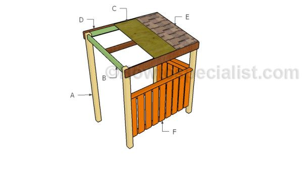 how to open a bbq stand