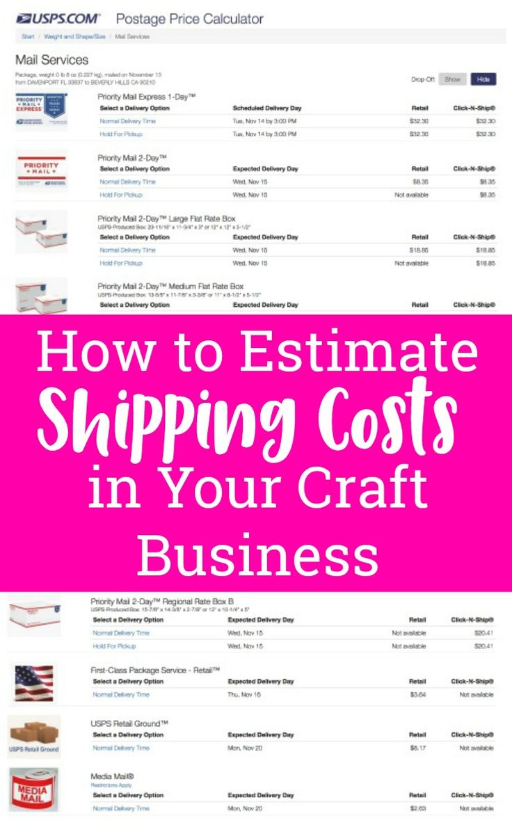 How to Estimate USPS Shipping in Your Craft Business - Great for Silhouette Cameo, Curio, Mint, Cricut Explore or Maker crafters - http://cuttingforbusiness.com/2017/10/23/how-to-estimate-usps-shipping-in-your-craft-business/