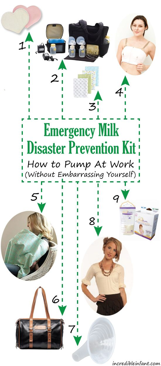 Setting Up Your Milk Disaster Prevention Kit for Pumping at Work - http://incredibleinfant.com