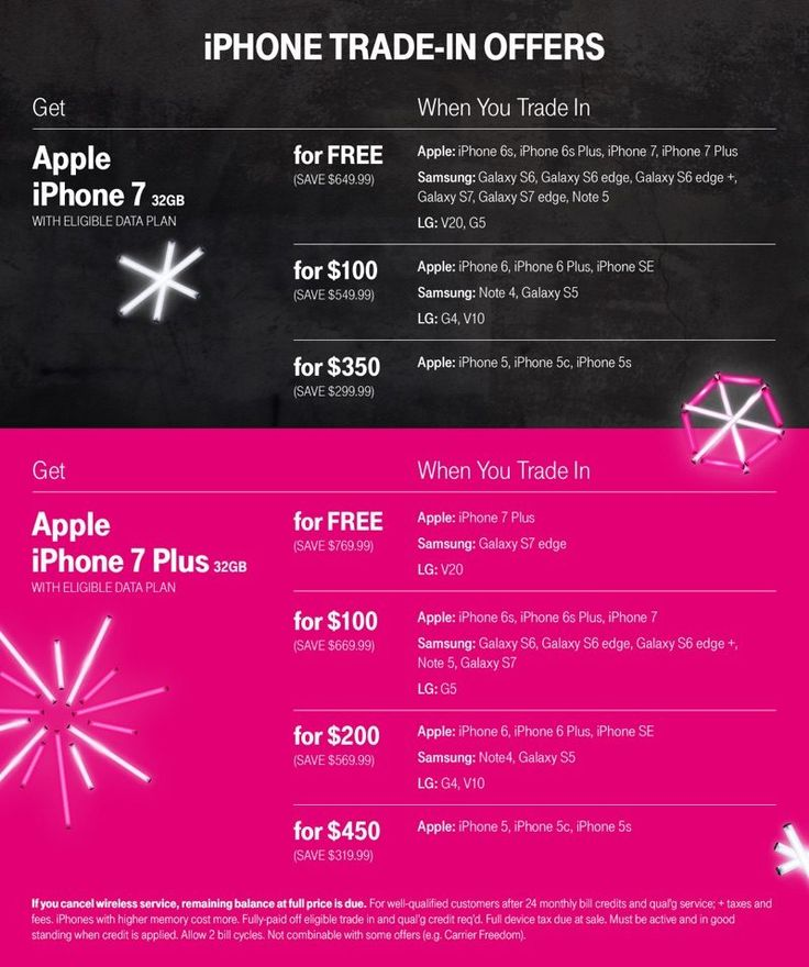 T-Mobile Offers Free iPhone 7 or 7 Plus With Eligible Device Trade-In for Black Friday - https://www.aivanet.com/2016/11/t-mobile-offers-free-iphone-7-or-7-plus-with-eligible-device-trade-in-for-black-friday/