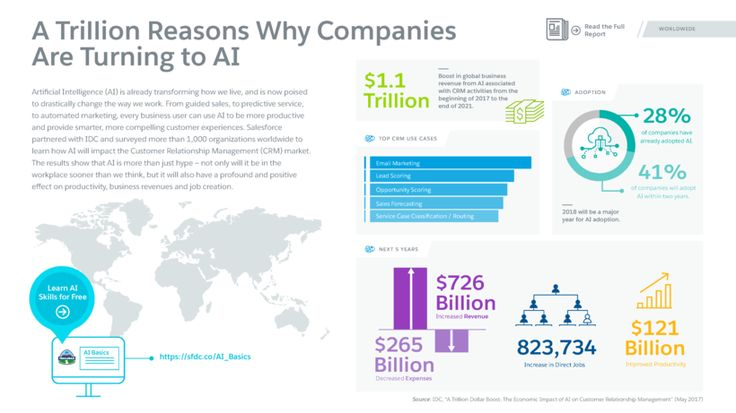 More and more companies are turning to #AI to solve their real world problems.  Here is why and how.