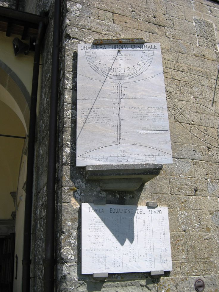 The sundial (quadrante) that gives the name to the square at La Verna Sanctuary