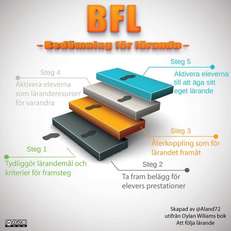 BFL Trappan