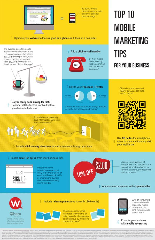 DIGITAL MARKETING -         Top 10 mobile marketing tips for your business #infografia #infographic #marketing.
