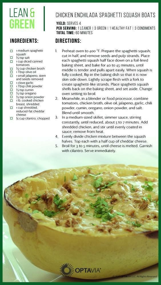 Allergic Reaction To Ingredients In Lean And Green Meals Greens Recipe Medifast Recipes