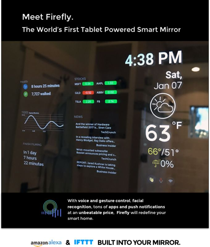 With IFTTT and Amazon Alexa built in, your mirror keeps ...