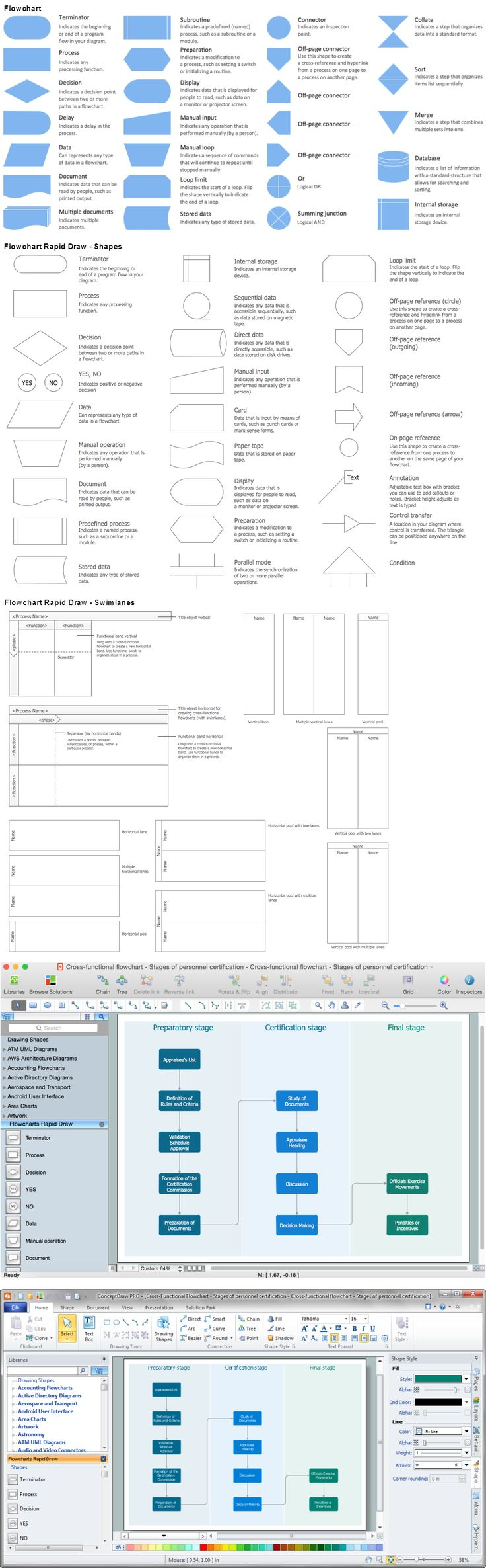 Business Process Mapping — How to Map a Work Process in