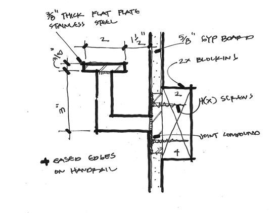 stair handrail to balustrade detail - Google Search
