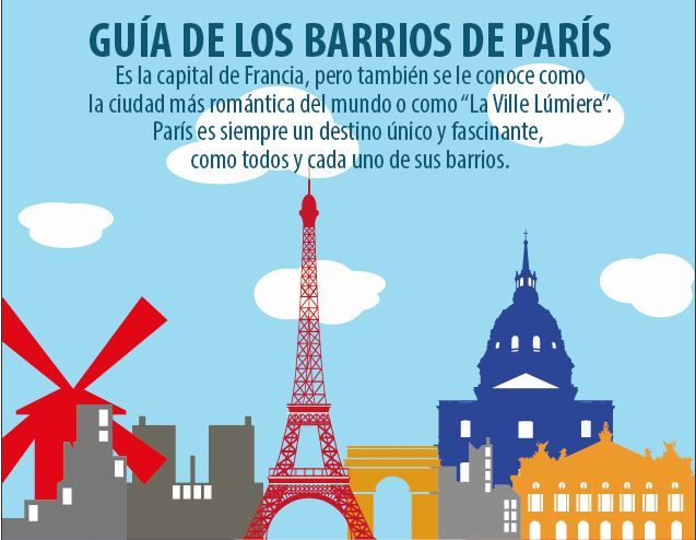 Thumbnail Barrios Paris.JPG