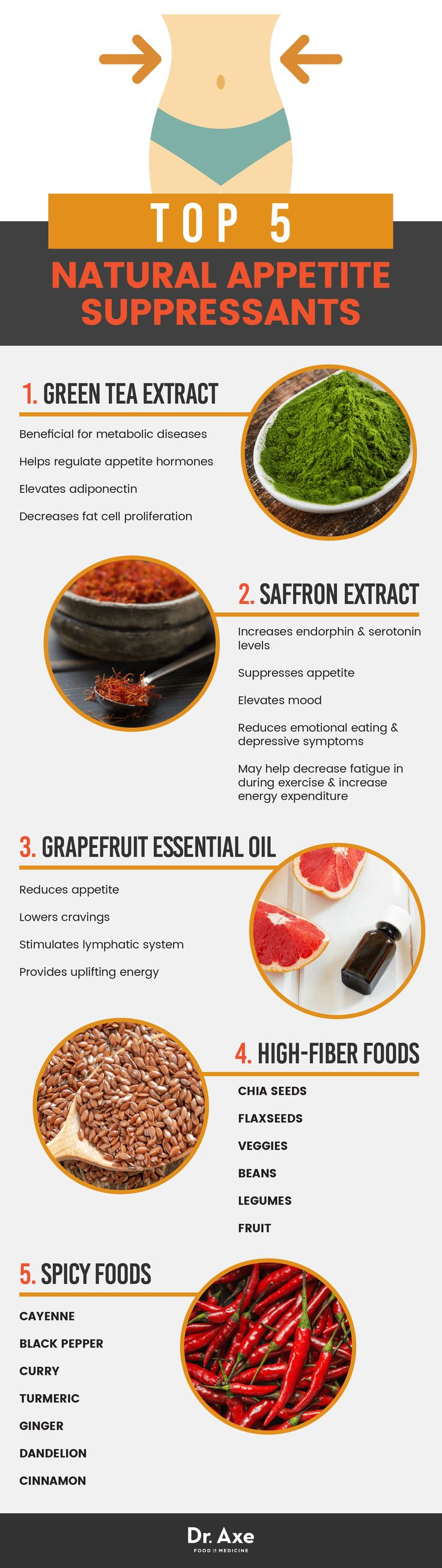 Top five natural appetite suppressants - Dr. Axe http://www.draxe.com #health #holistic #natural