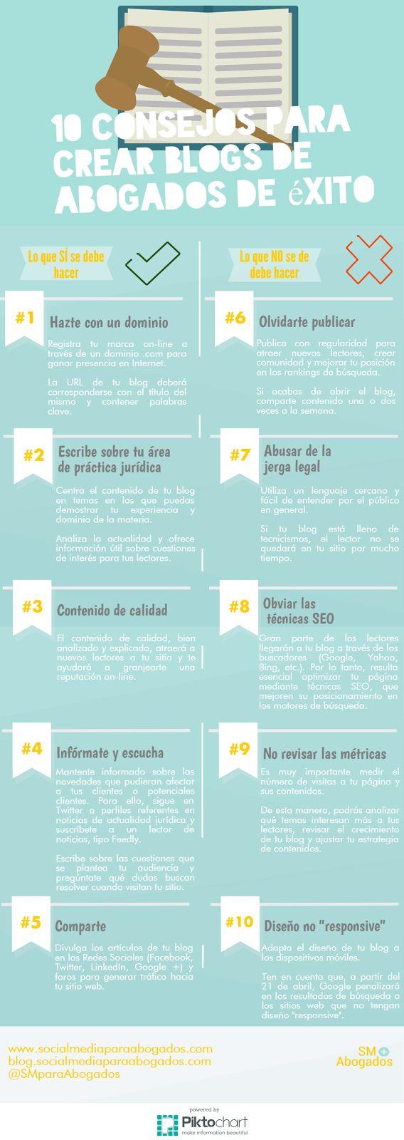 Hola: Una infografía con 10 consejos para crear un blog de éxito para abogados. Vía Un saludo