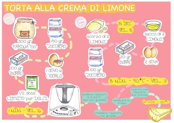 Ricetta visuale per la torta alla crema di limone con il bimby
