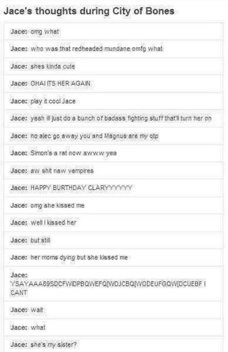 Jace's thoughts throughout the Mortal Instruments City of Bones. WARNING - CONTAINS SPOILERS!