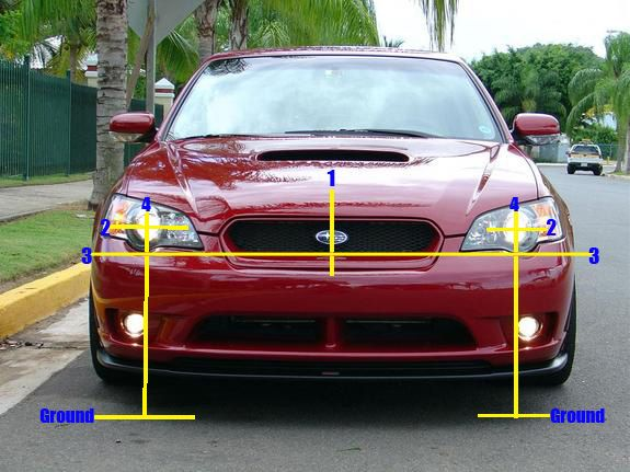Headlight Aiming Basics For Subarus