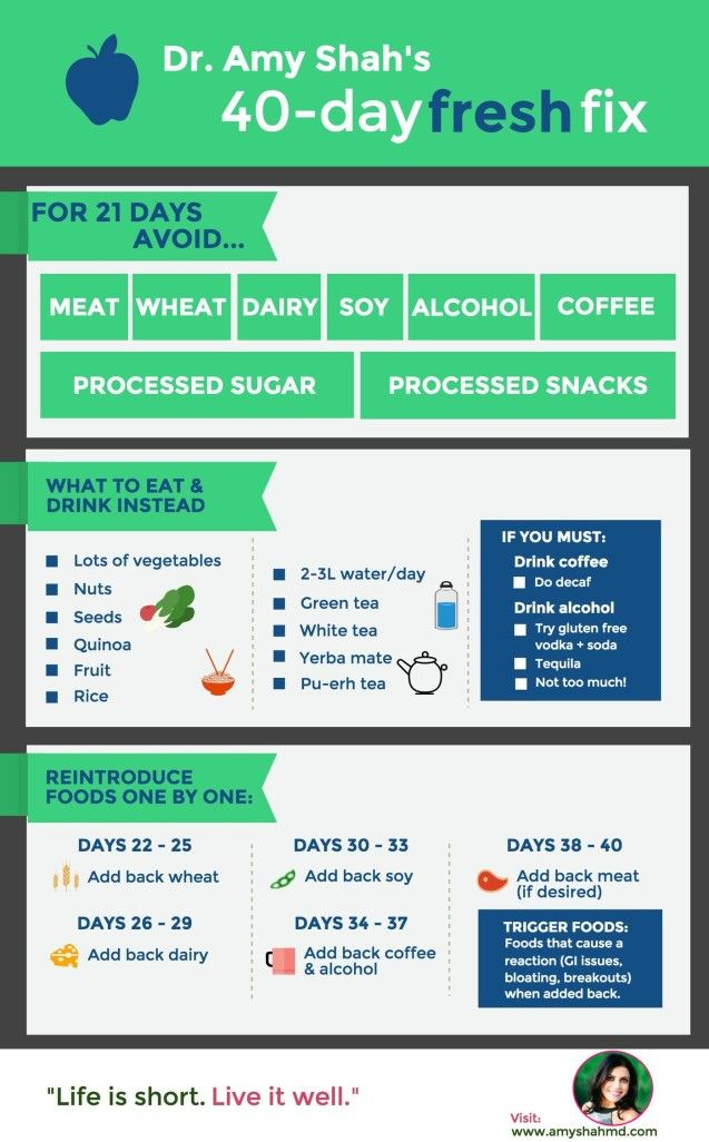 Think You Might Have A Food Sensitivity? This Simple Infographic Will Help You Find Out