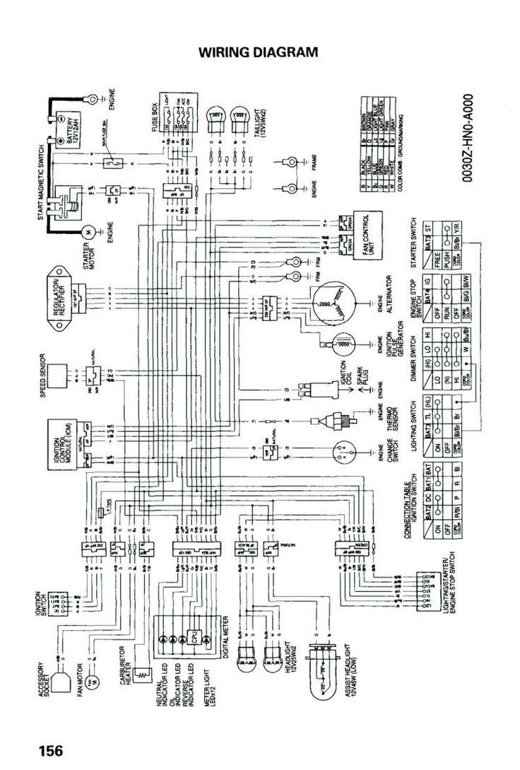Honda Trx 300 Wiring Diagram In 2020