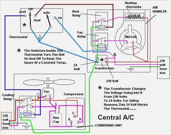 Diagram For Wiring A 240 A C Unit 24hx8 - Get Wiring Diagram on