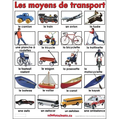 Les moyens de transport.