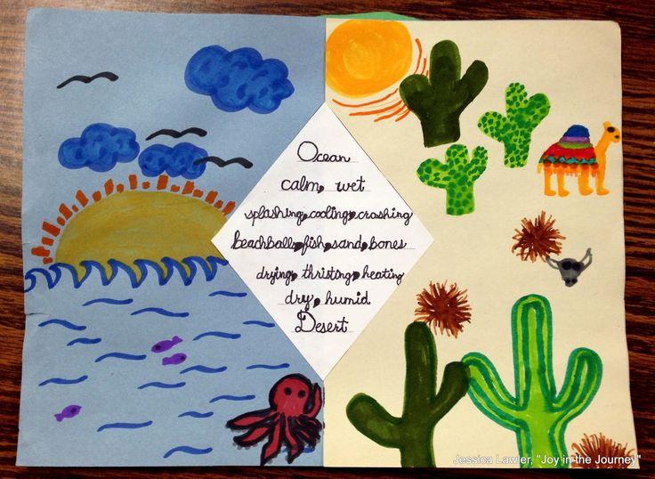 Literary essay rubric fifth grade