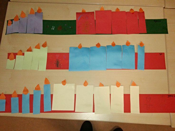 Met kleuters van groep 2 serieren. De kaarsen worden op volgorde van klein naar groot en dik naar dun gelegd en daarna opgeplakt.