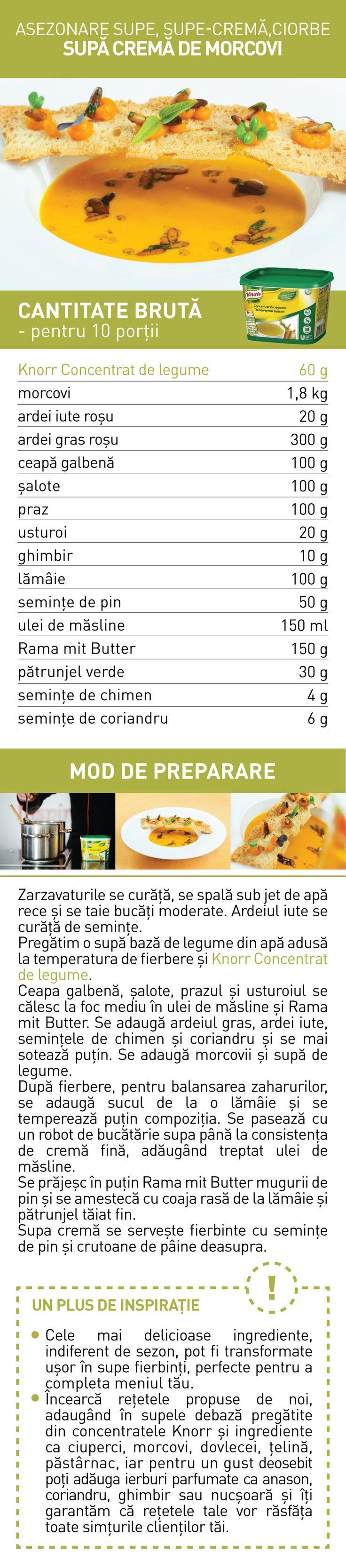 Asezonare supe, supe-crema, ciorbe (VI) - RETETE