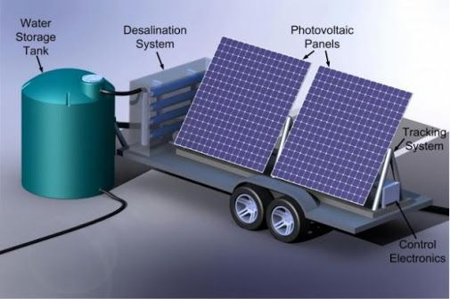 Ingenieria, Procura y Construccion de Sistemas Solares para Desalinizacion de…