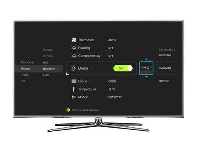 Smart Home UI for Smart TV