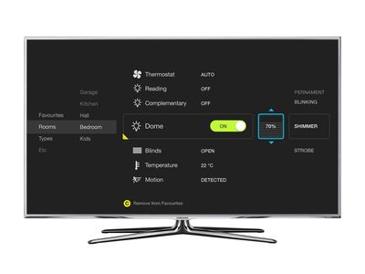 Smart Home UI for Smart TV