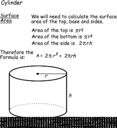 Surface Area and Volume Formulas for Geometric Shapes: Surface Area and Volume of a Cylinder. This helps so much!