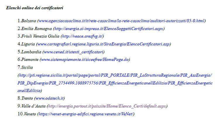 elenco enti che fanno corsi di formazionee per diventare certificatore enrgetico