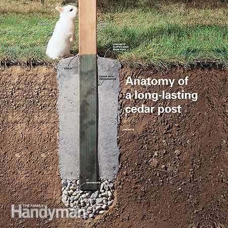 Removable Fence Post best 25+ fence posts ideas only on pinterest | wooden fence posts
