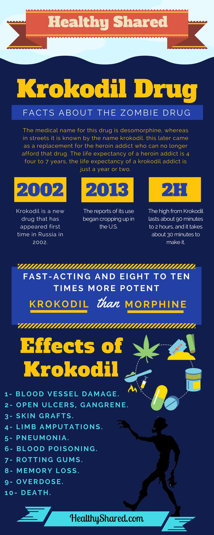 Ever since 2002, a new drug has hit the market, and it has brought in front some new challenges. Named krokodil drug, desomorphine or the crocodile drug, this is known to be one of the most damaging drugs in the intire world.At its core, the krokodil drug is a derivative of codeine. It shares a...